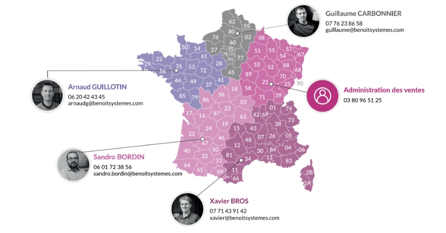 Contacts Batec et Benoit Systemes en France